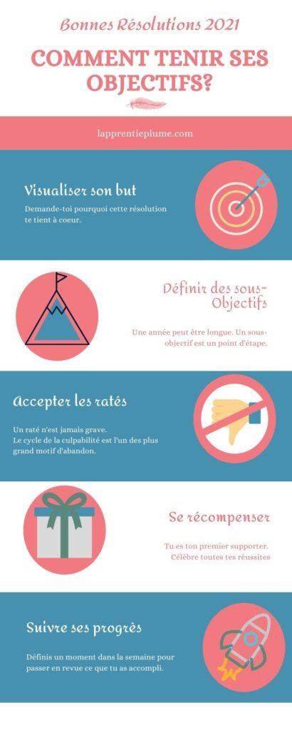 Infographie comment tenir ses bonnes résolutions